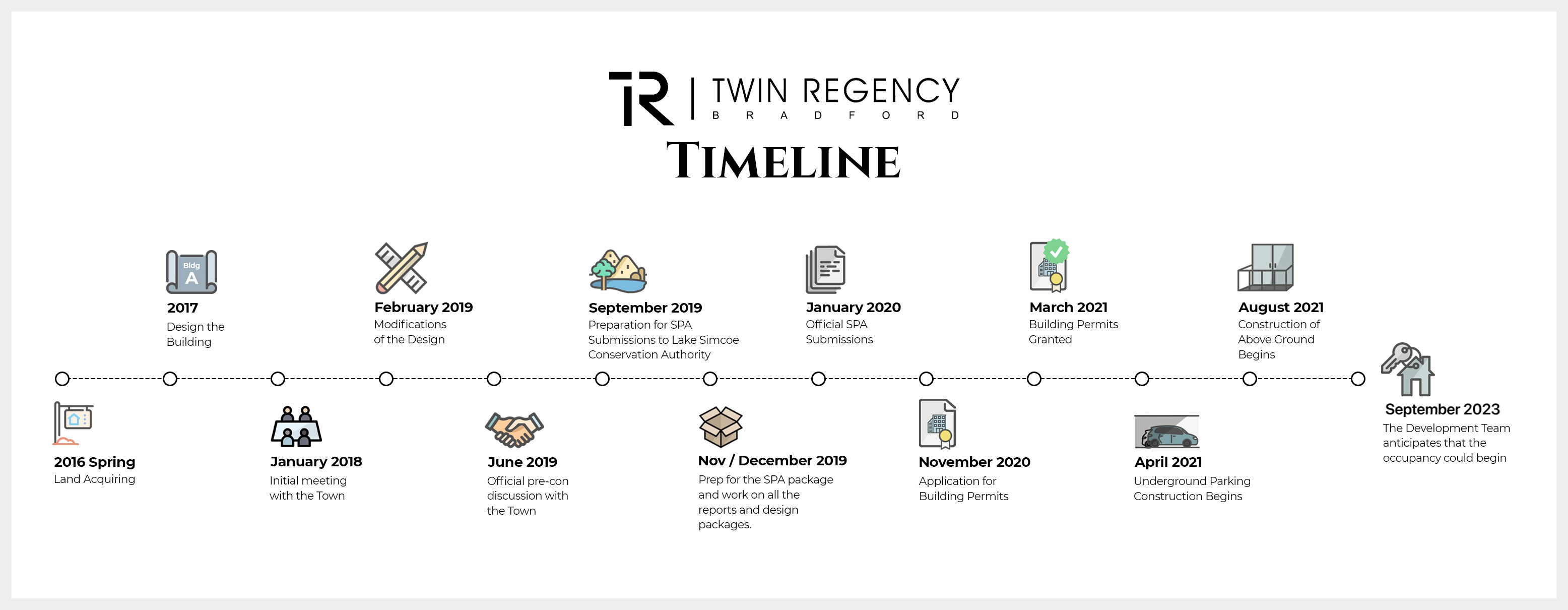 <br /> <b>Warning</b>:  Illegal string offset 'alt' in <b>/srv/users/twinregency/apps/twinregency/public/wp-content/themes/twin-regency/page-templates/home.php</b> on line <b>288</b><br /> h